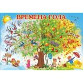 """Плакат """"Времена года"""" PL-0800252"""